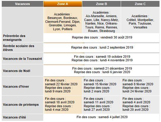 Calendrier Scolaire 2019 18 Rennes.Calendrier Scolaire 2019 2020 College Les Mille Etangs